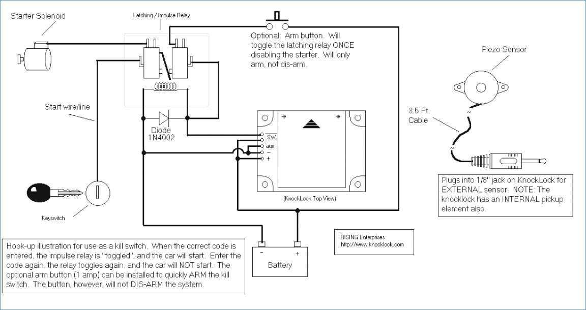[NRIO_4796]   GH_7798] Sears Garage Door Opener Parts Wiring Harness Wiring Diagram   Sears Craftsman Garage Door Opener Wiring Diagram      Erek Norab Denli Mohammedshrine Librar Wiring 101