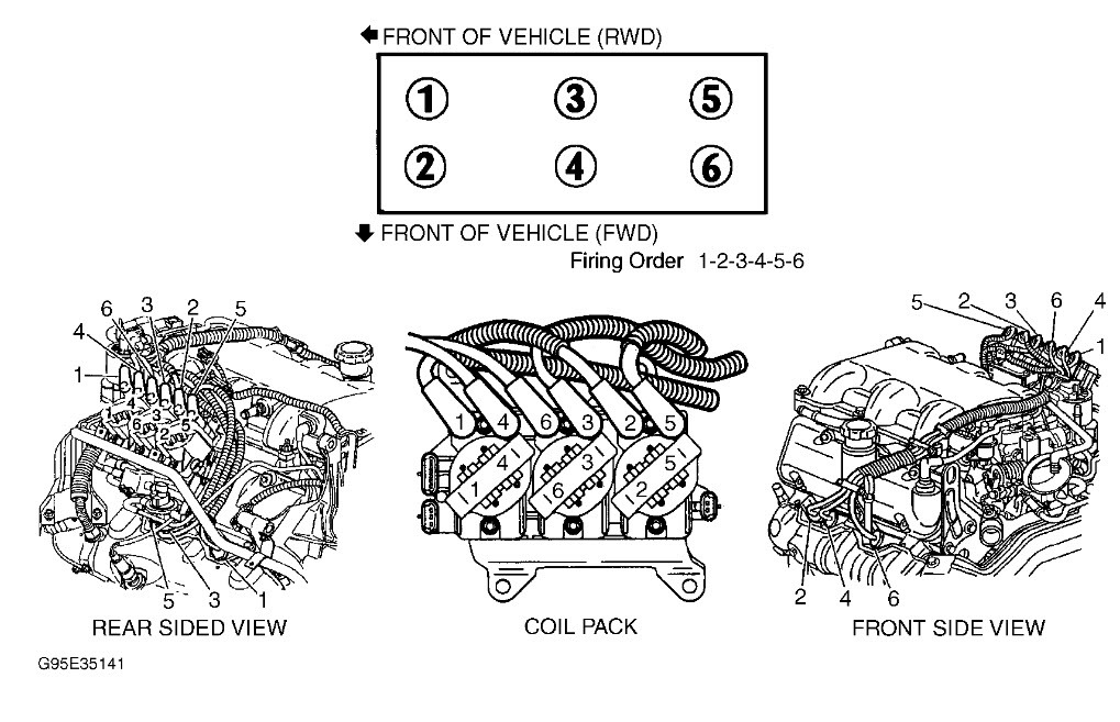 [DHAV_9290]  OK_1602] Cadillac Spark Plug Wiring Diagram | Cadillac Spark Plug Wiring Diagram |  | Xolia Rous Tomy Comin Icism Epete Inama Mohammedshrine Librar Wiring 101