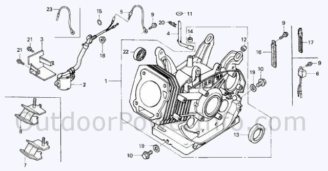 Phenomenal Honda Gx270 Wiring Diagram Wiring Cloud Xortanetembamohammedshrineorg