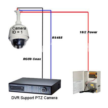 KD_0681] Bosch Ptz Camera Wiring Diagram Schematic WiringTomy Hopad Weasi Hendil Mohammedshrine Librar Wiring 101