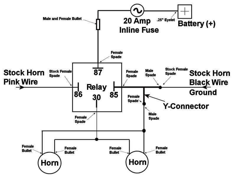 Superb Chevy Van Horn Relay Location Basic Electronics Wiring Diagram Wiring Cloud Ostrrenstrafr09Org