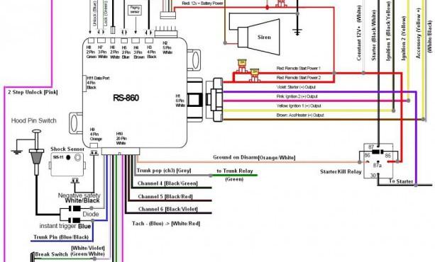 RW_8277] Honda Gx630 Wiring Wiring DiagramVish Argu Umng Phae Mohammedshrine Librar Wiring 101