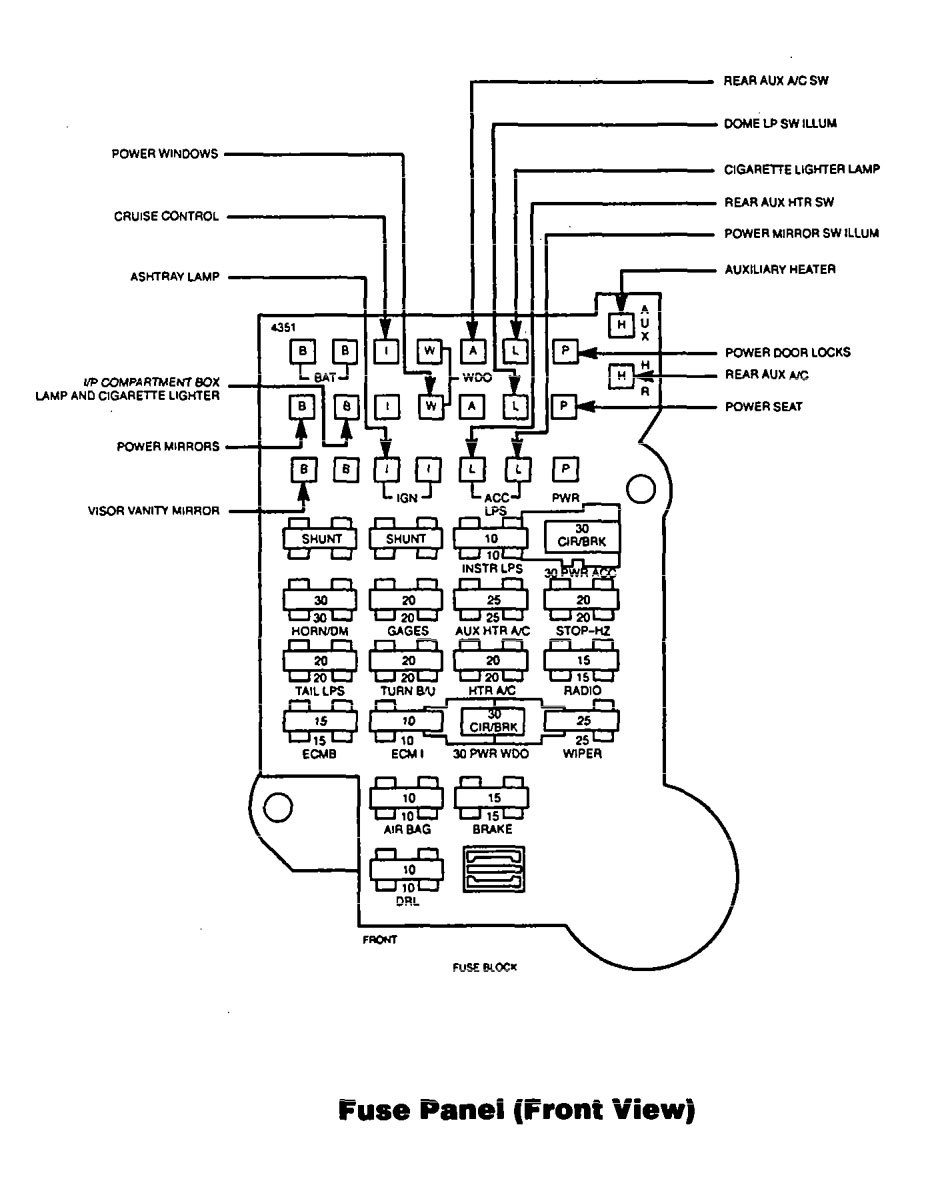 AD_7172] Chevy Truck Fuse Box Diagram On 93 Chevy Convenience Center Diagram  Free DiagramAlly Lukep Umng Mohammedshrine Librar Wiring 101