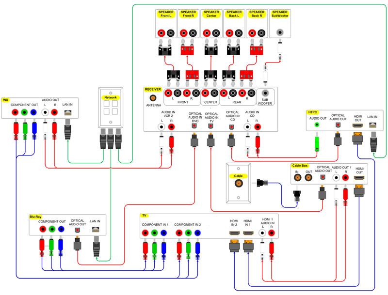home speaker system wiring diagram bv 1078  home theater wiring diagram besides home theater wiring  wiring diagram besides home theater