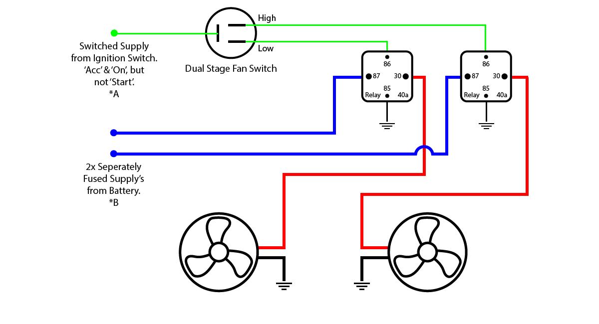 VZ_9124] Dual Dual Speed Fan Wiring Diagram Wiring Diagram | Workhorse Wiring Diagram Radiator Fans |  | Istic Unnu Hete Over Iosco Jebrp Hisre Xeira Hyedi Mohammedshrine Librar  Wiring 101