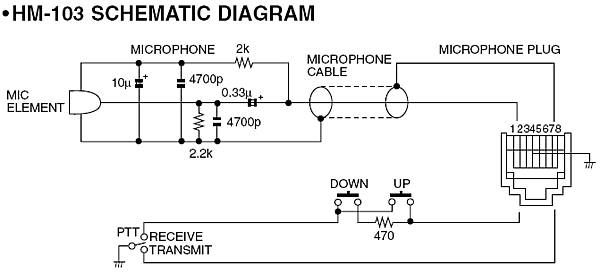 DC_8474] Hm 103 Microphone Wiring Diagrams Schematic WiringWedab Wigeg Mohammedshrine Librar Wiring 101