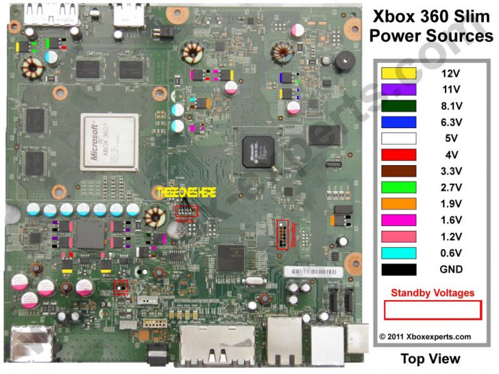 motherboard for xbox 360 power supply wiring diagram  honda
