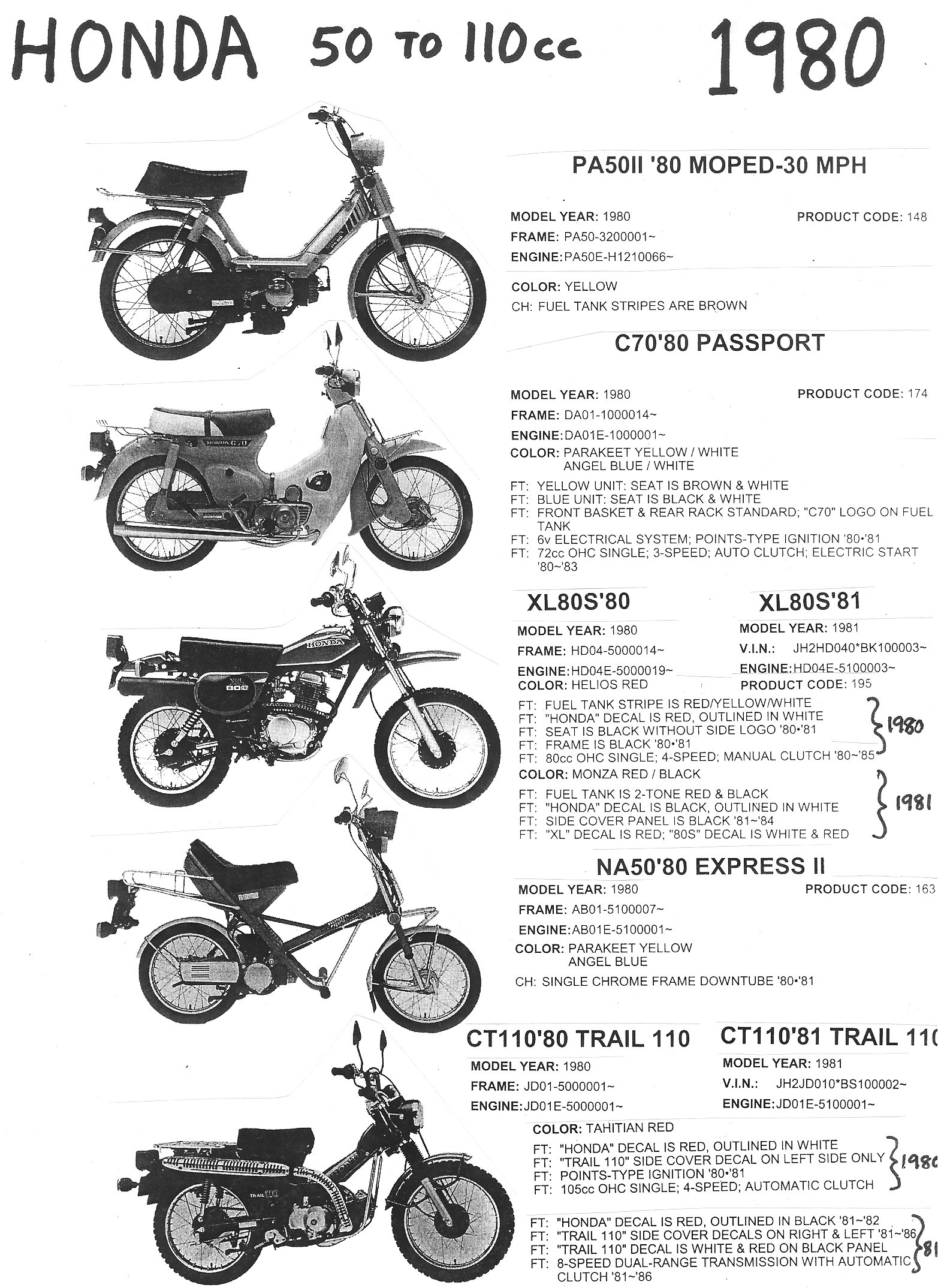 Hh 4456 Honda Express Nc50 Parts Furthermore Moped Wiring Diagram Together Download Diagram