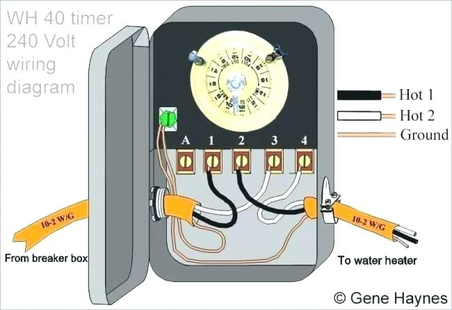Swell Pool Wiring Diagram Clock Wiring Diagram Featured Wiring Cloud Ostrrenstrafr09Org