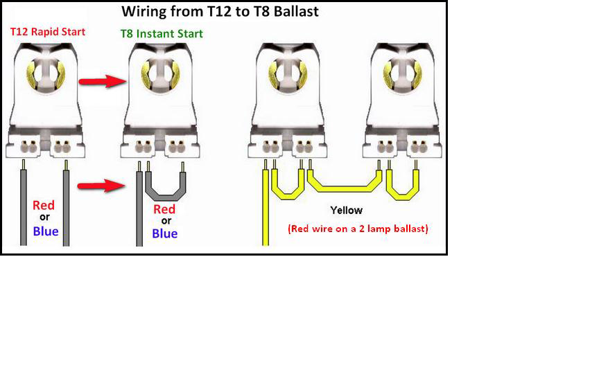Ev 5711 Sl15t Sunpark Replacement Ballast Electronic Fluorescent Ballast For Download Diagram
