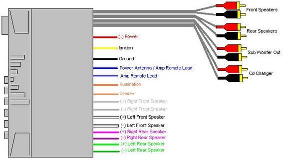 sony xplod wiring harness diagram zb 9681  stereo wiring diagram ford taurus wiring diagram sony cdx  ford taurus wiring diagram sony cdx
