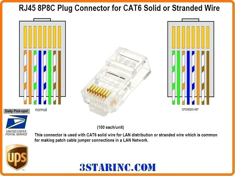 zc6198 cat 6 connector wiring diagram schematic wiring