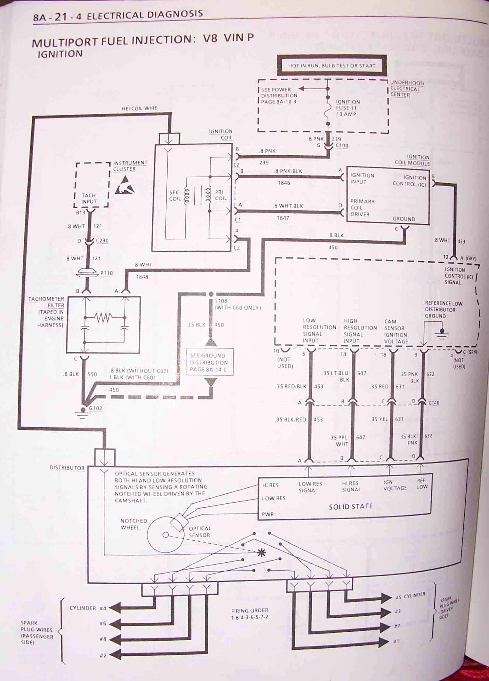 Pleasant 94 Trans Am Wiring Diagram Wiring Library Wiring Cloud Hemtshollocom