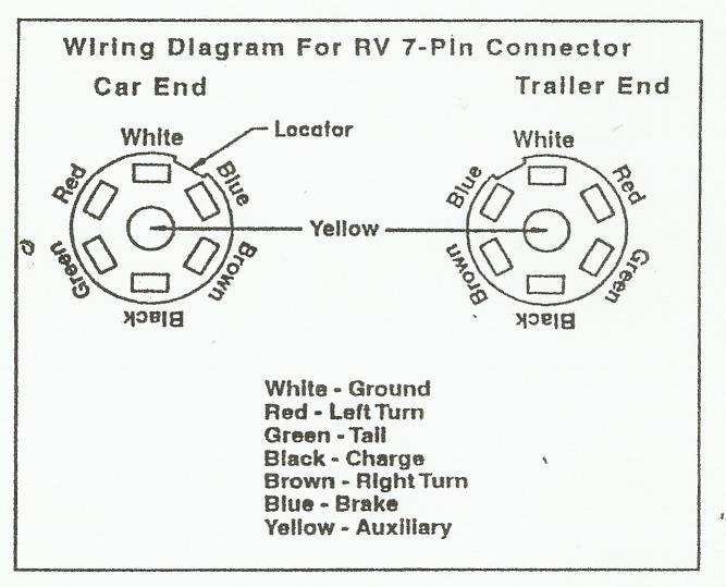 wh8306 ford 7 pin round trailer plug wiring diagram free
