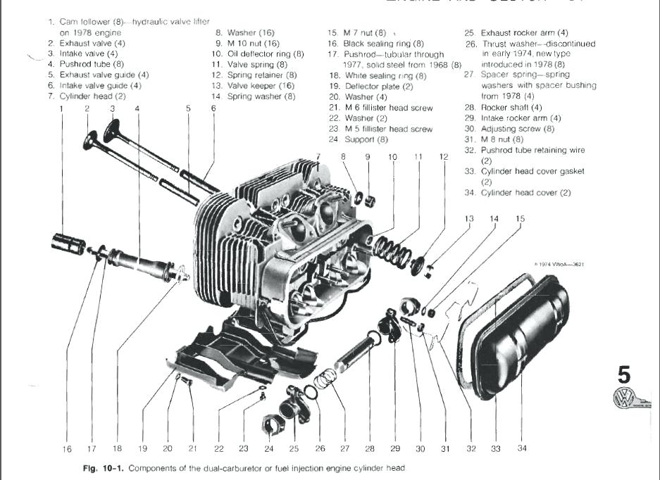 [DIAGRAM_38DE]  SV_7604] Vw Beetle Engine Tin Diagram Furthermore Vw Sand Rail Engine On Vw  Download Diagram | 2000cc Vw Engine Diagram |  | Inifo Benol Mecad Cular Isra Mohammedshrine Librar Wiring 101
