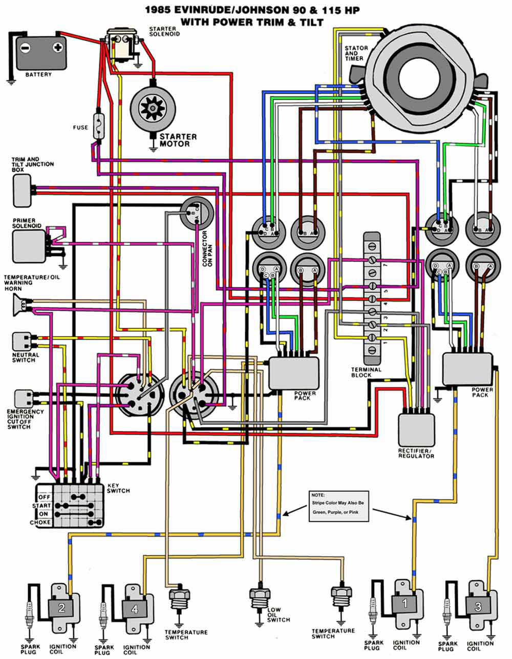 wiring diagrams 1975 johnson 40 hp motor - x13 motor schematic for wiring  diagram schematics  wiring diagram schematics