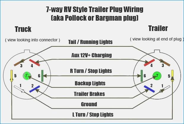YO_0129] 7 Pin Trailer Pigtail Wiring Diagram Free Picture Free DiagramVenet Coun Adit Nuvit Ogram Hisre Mohammedshrine Librar Wiring 101
