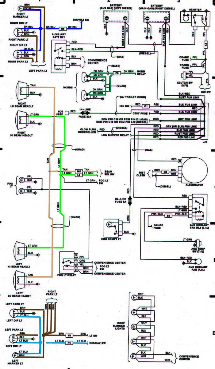 1986 chevy blazer wiring diagram - data wiring diagram pure-agree -  pure-agree.vivarelliauto.it  vivarelliauto.it