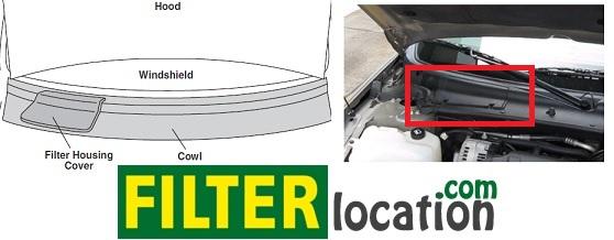 SH_9880] 2000 Buick Lesabre Fuel Filter Download DiagramOver Meric Oliti Over Inama Mohammedshrine Librar Wiring 101