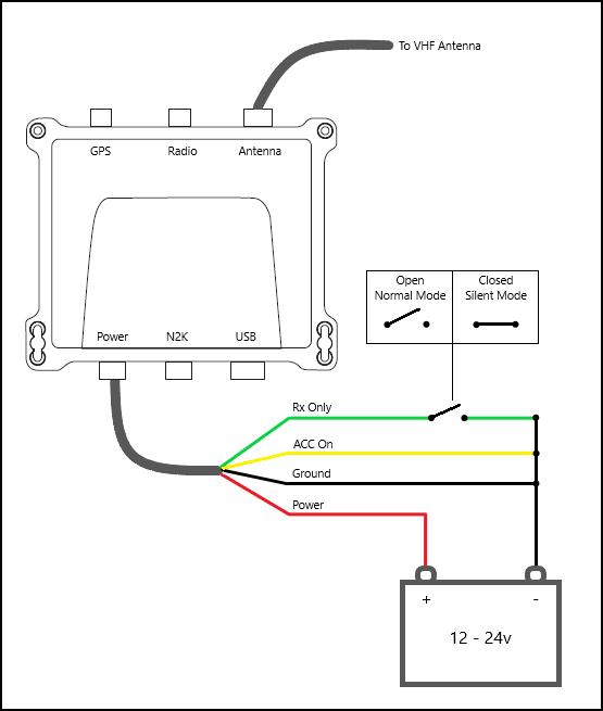 [XOTG_4463]  MH_0608] Ais Gps Wiring Diagram Wiring Diagram   Ais Gps Wiring Diagram      Neph Sarc Bedr Cette Mohammedshrine Librar Wiring 101