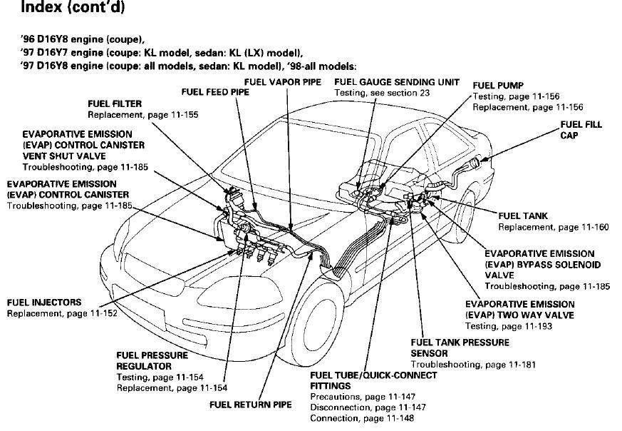 XL_9427] 2005 Honda Civic Fuel Filter Schematic Wiring | 2005 Honda Civic Fuel Filter |  | Getap Tran Isra Gious Alma Bemua Tixat Trons Mohammedshrine Librar Wiring  101
