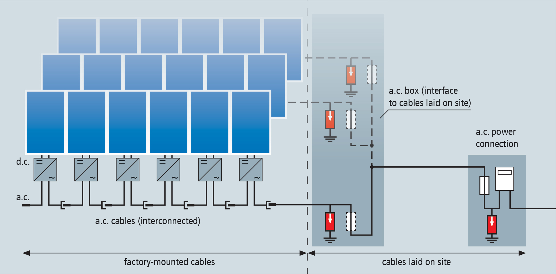 Whole House Surge Protector Wiring Diagram from static-assets.imageservice.cloud