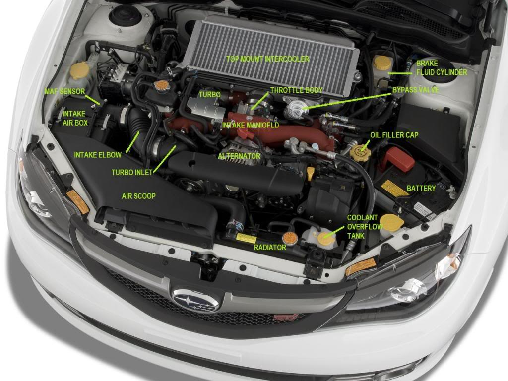 oz_8205] engine compartment components diagram for 2008 subaru ... ej25 turbo engine diagram  kargi hone puti ixtu nowa orsal emba mohammedshrine librar wiring 101