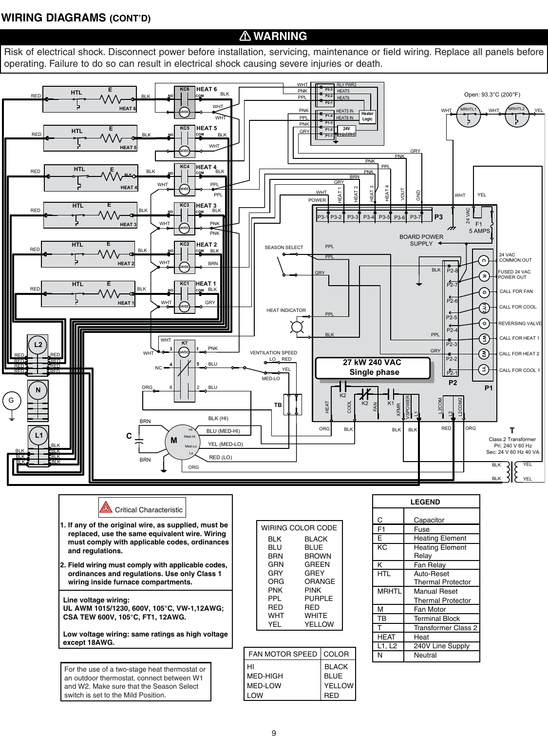 Wiring Diagram For Nortron Electric Furnace