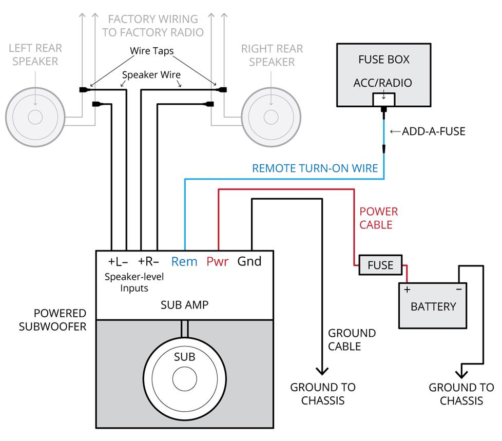 [SCHEMATICS_4FR]  SD_2009] Wiring For Subs In A Car Including Wiring Diagram For Bose  Subwoofer | Bose Car Amplifier Wiring Diagram |  | Barep Arch Mimig Remca Sulf Gresi Mohammedshrine Librar Wiring 101