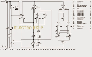 [SCHEMATICS_4FD]  TH_9853] Videocon Washing Machine Wiring Diagram Free Diagram | Videocon Washing Machine Wiring Diagram |  | Bedr Denli Kweca Benkeme Mohammedshrine Librar Wiring 101
