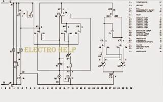 Kenstar Washing Machine Wiring Diagram - Diagram & Symbol Wiring circuit-penny  - circuit-penny.parliamoneassieme.itdiagram database