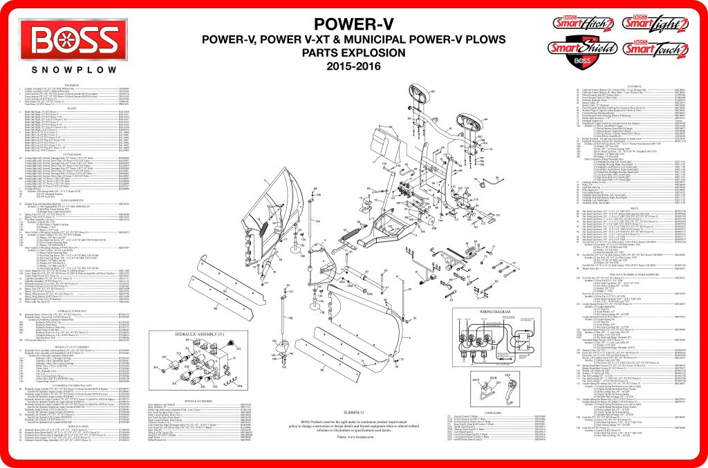 99 Ford Boss Plow Wiring Harness Diagram | castle-anywhere Wiring Diagram  Options - castle-anywhere.autoveicoli-elettrici.itAutoveicoli Elettrici