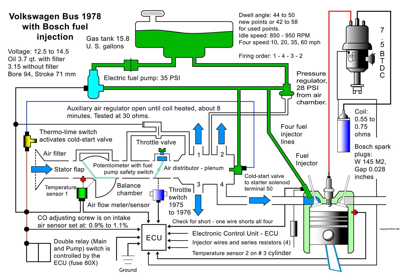 Bosch Starter Wiring Diagram Vw 1 8 - Wiring Diagrams Violation left-stake  - left-stake.donatorisangueospedalegrassi.itleft-stake.donatorisangueospedalegrassi.it
