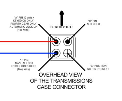 700r4 Tcc Lockup Wiring Diagram 2 Hp Baldor Motor Wiring Diagram Begeboy Wiring Diagram Source