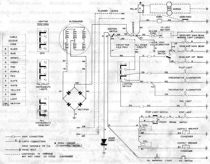 Bsa B50 Wiring Diagram Chelsea Pto Wiring Schematic Air Bag Karo Wong Liyo Jeanjaures37 Fr