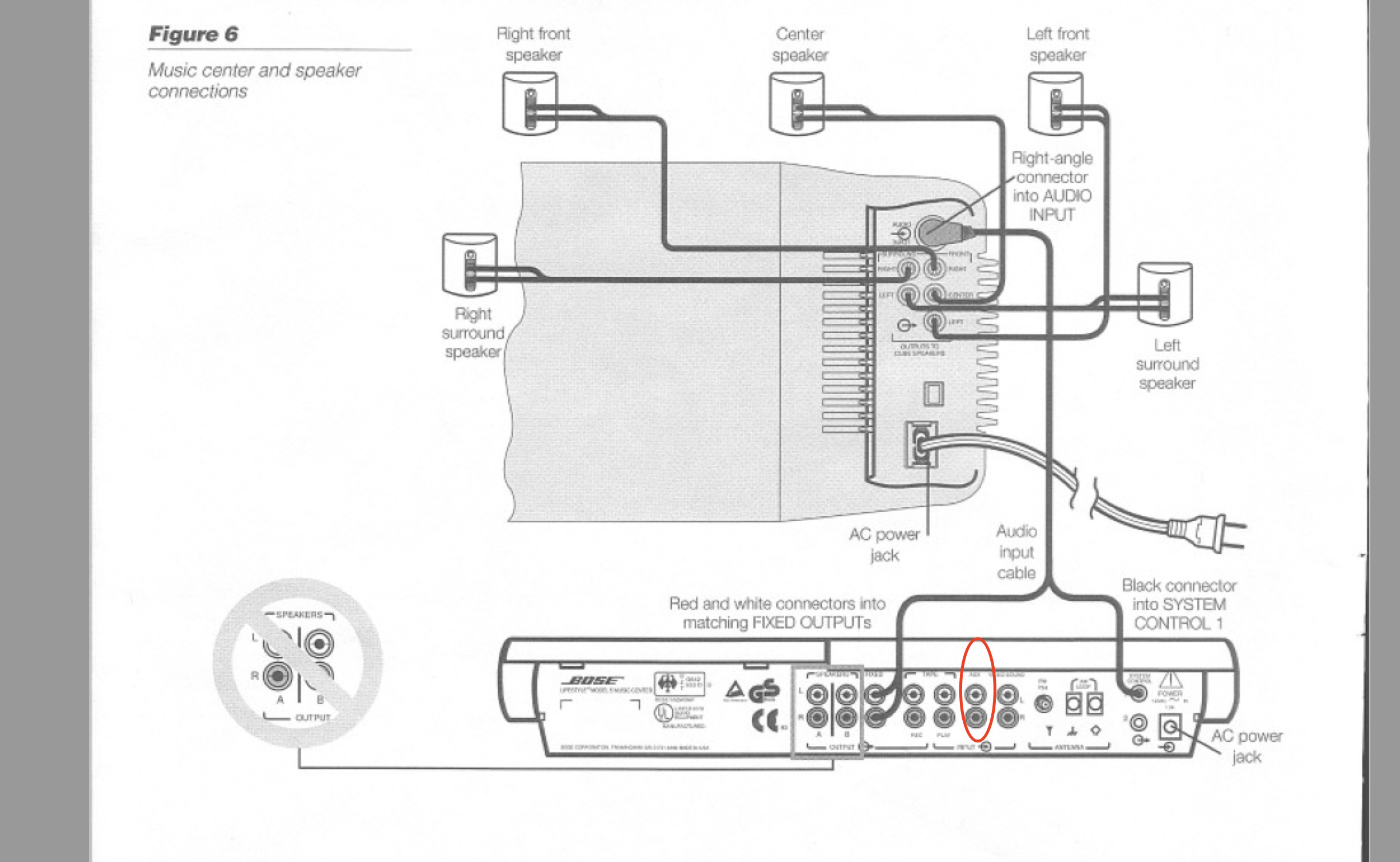 [ANLQ_8698]  NK_8613] Bose Audio Cable Wire Diagram Schematic Wiring   Bose Lifestyle 12 Wiring Diagram      Www Mohammedshrine Librar Wiring 101