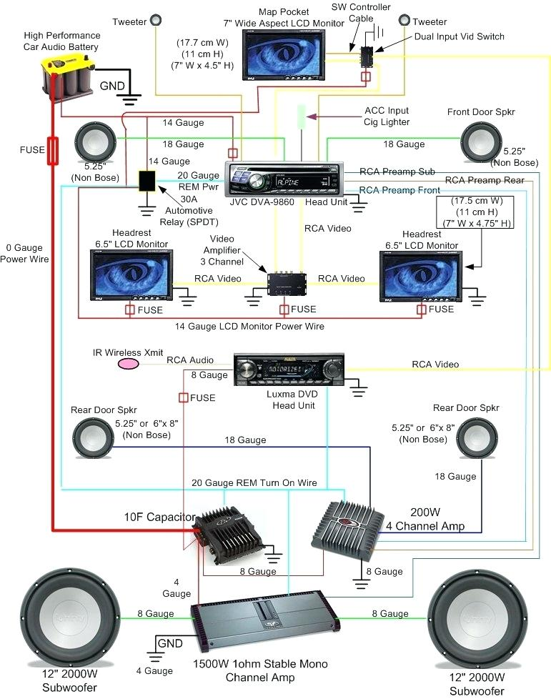 Bose Dvd Player Wiring Diagram - Fusebox and Wiring Diagram component-coat  - component-coat.coroangelo.itcoroangelo.it