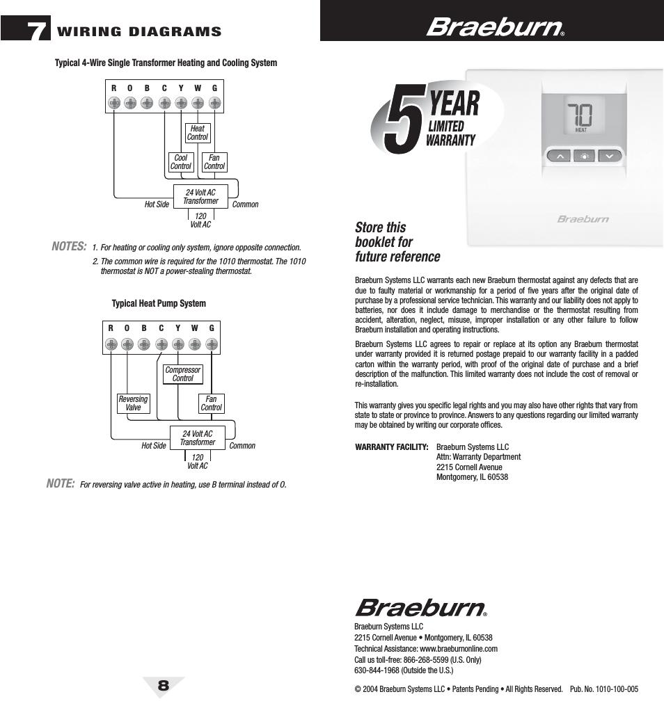 Braeburn Wiring Diagram Seniorsclub It Electron Gossip Electron Gossip Pietrodavico It