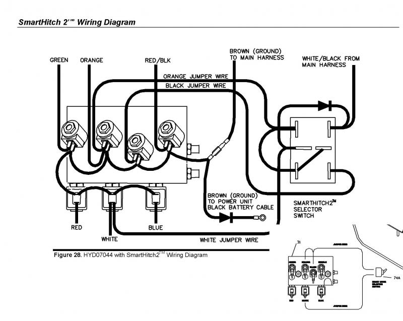 Boss Plow Wiring Schematics - Diagram Design Sources layout-state -  layout-state.nius-icbosa.it