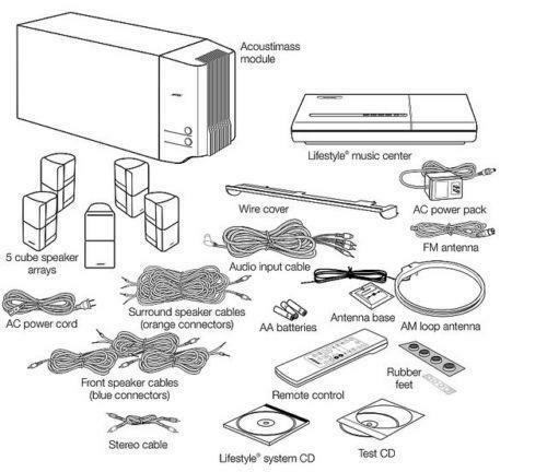 Bose Lifestyle 12 Wiring Diagram - 1999 Ford Mustang Stereo Wiring - basic- wiring.yenpancane.jeanjaures37.frWiring Diagram Resource