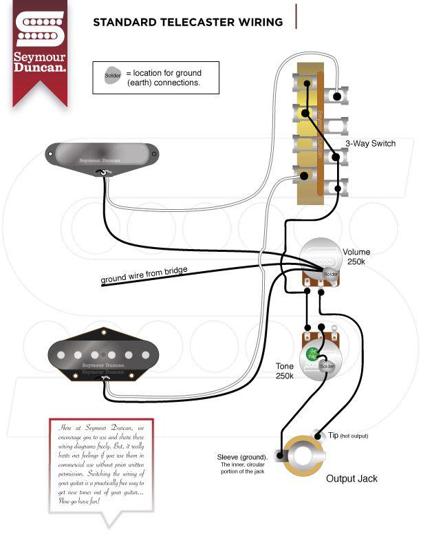 [SCHEMATICS_4PO]  EK_9706] Seymour Duncan Humbucker Wiring Diagrams Car Tuning Wiring Diagram | Wiring Diagram Seymour Duncan Quarter Pounder |  | Sarc Akeb Rect Mohammedshrine Librar Wiring 101