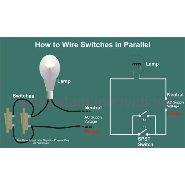 Fantastic Help For Understanding Simple Home Electrical Wiring Diagrams Wiring Cloud Licukshollocom