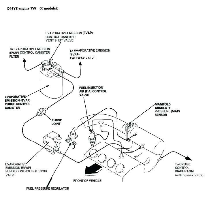 Kc 5180 1989 Honda Civic Wiring Diagram Wiring Diagram