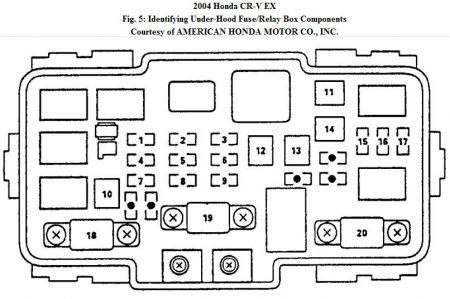 VE_4117] Mitsubishi Diamante Fuse Box Diagram On 2012 Honda Crv Engine Wiring  DiagramWeasi Getap Mohammedshrine Librar Wiring 101