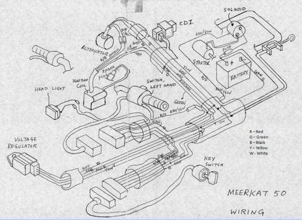 Diagram  Peugeot Vivacity 50cc Wiring Diagram Full