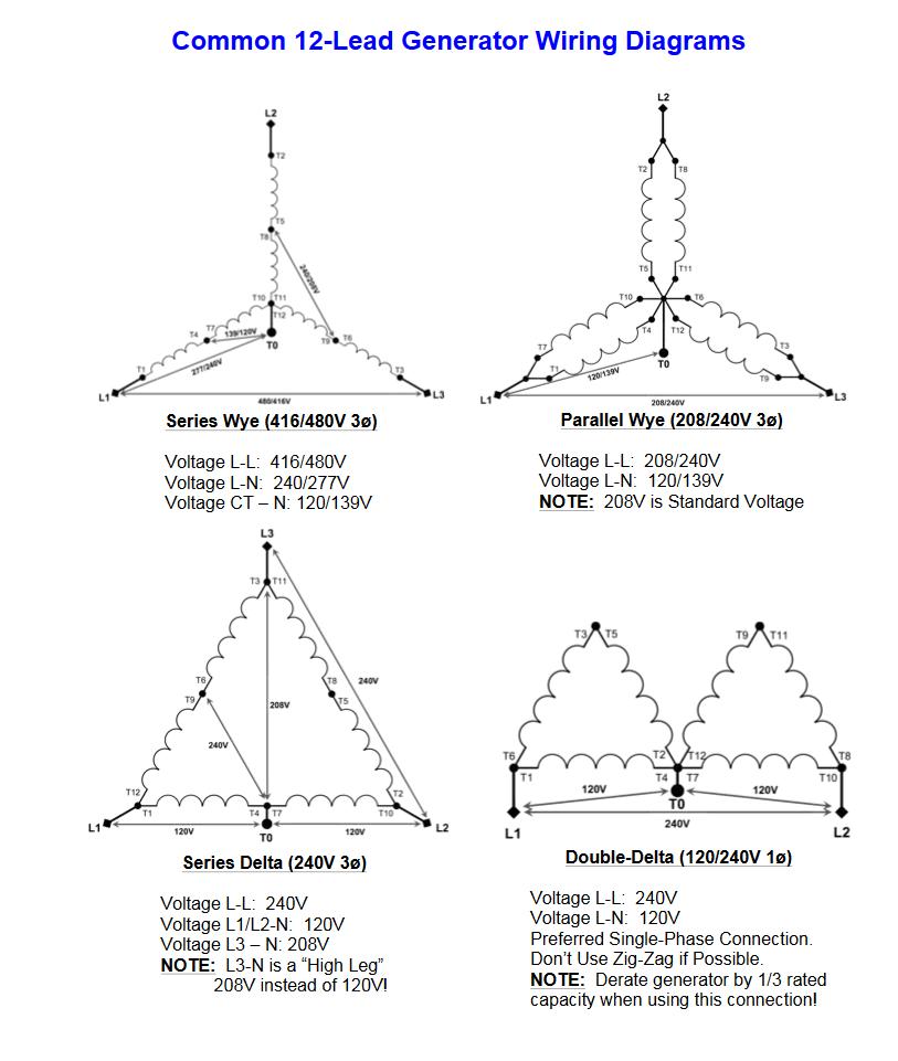 [DIAGRAM_5UK]  12 Lead Generator Wiring Diagram - 2002 Ford Mustang Mach 460 Radio Wiring  for Wiring Diagram Schematics | 12 Lead Generator Wiring Diagram |  | Wiring Diagram Schematics