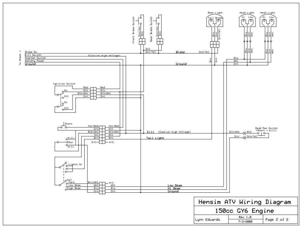 Excellent 150Cc Atv Engine Diagram Wiring Diagram Wiring Cloud Biosomenaidewilluminateatxorg