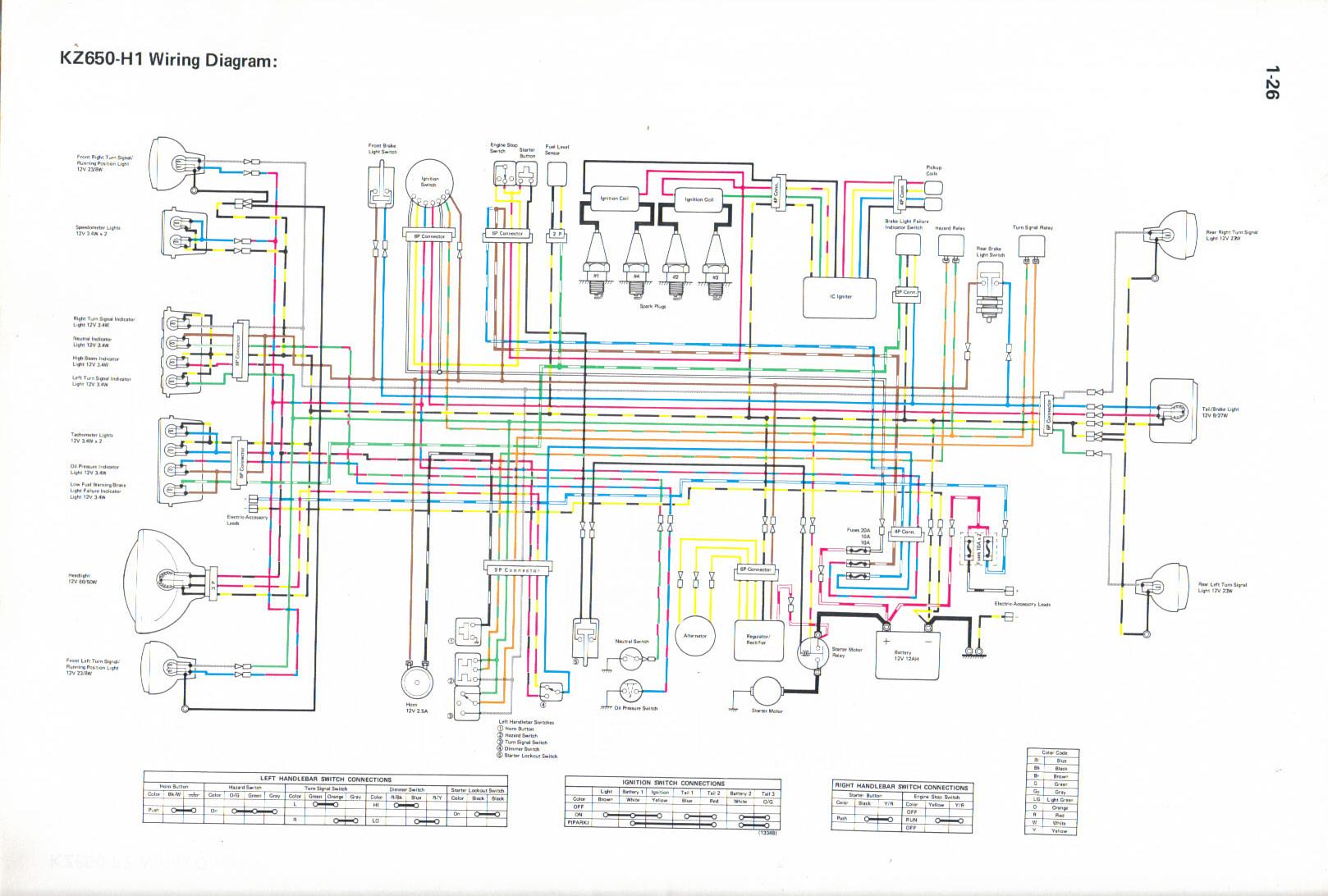 bh_0842] kawasaki z1000 wiring diagram on motorcycle wiring ... kawasaki z 1100 wiring diagram  synk cette mohammedshrine librar wiring 101