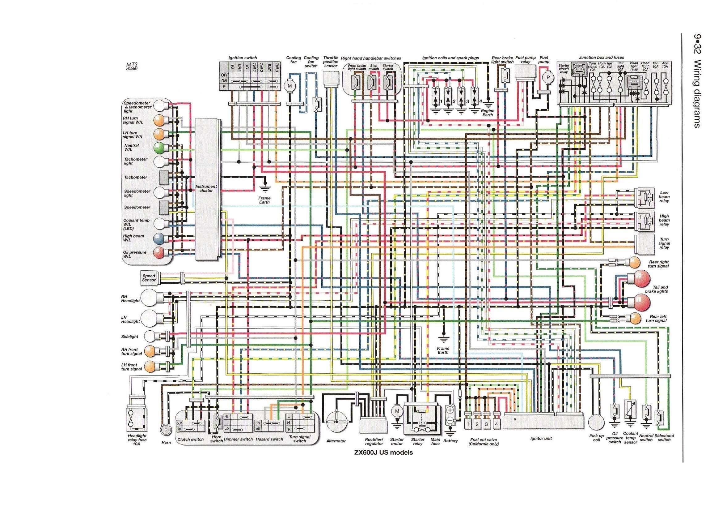 Strange Zx6R G1 Wiring Diagram Basic Electronics Wiring Diagram Wiring Cloud Ittabisraaidewilluminateatxorg