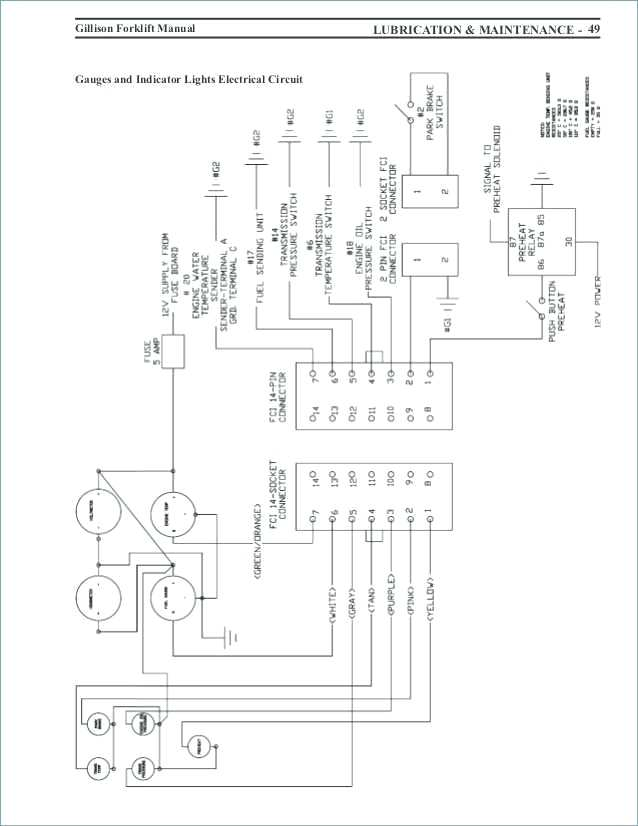 ☑ wiring diagram for caterpillar forklift hd quality ☑  piping-and-instrumentation-diagram.twirlinglucca.it  twirlinglucca.it